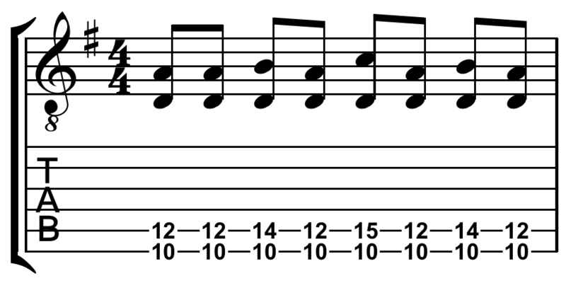 What Can A Free Piano Chord Chart Do For You The Pop Spot